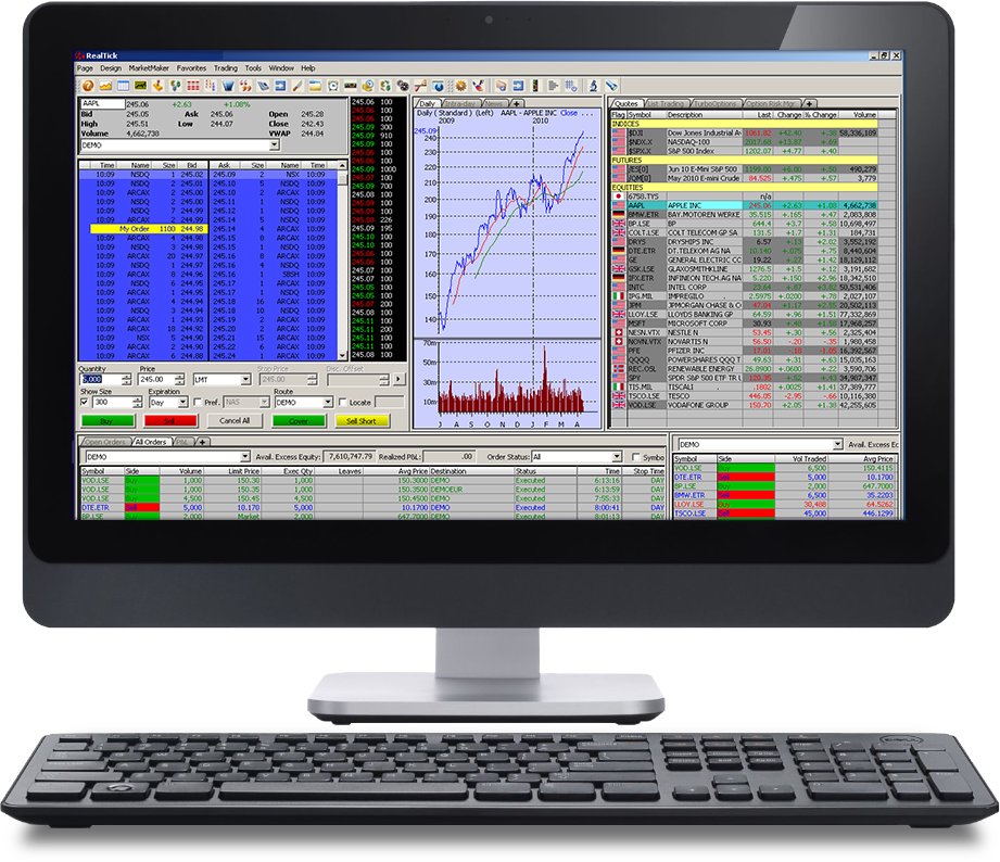 stock market trading software reviews